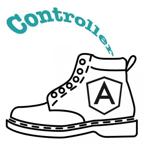 Angular controller bootstrapping